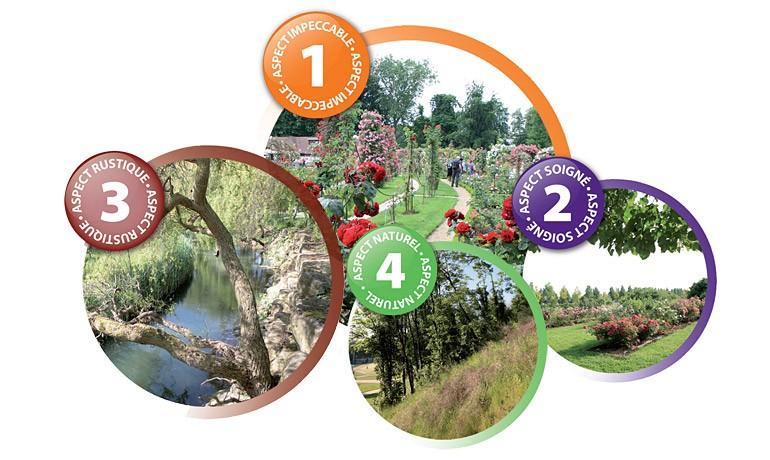 Gestion durable des espaces verts d partementaux for Service des espaces vert