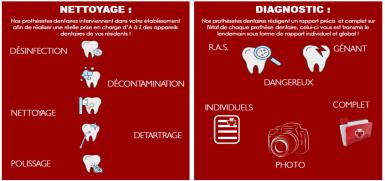 Schéma explicatif sur le nettoyage et diagnostic bucco-dentaire