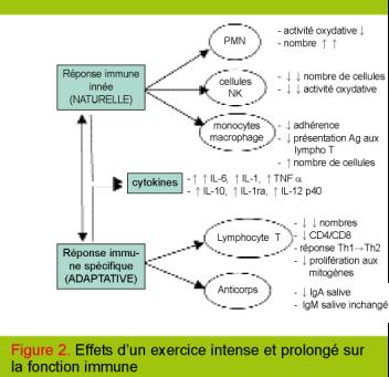 Revue Medicale Suisse(4)