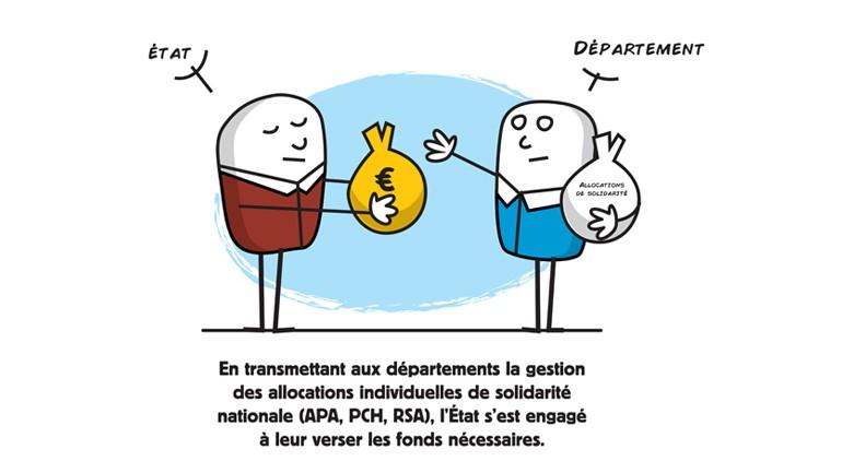 Finances locales tous mobilis s for Aide de l etat pour renovation